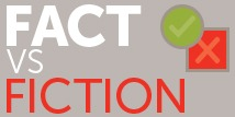 Food Insecurity – Fact vs Fiction