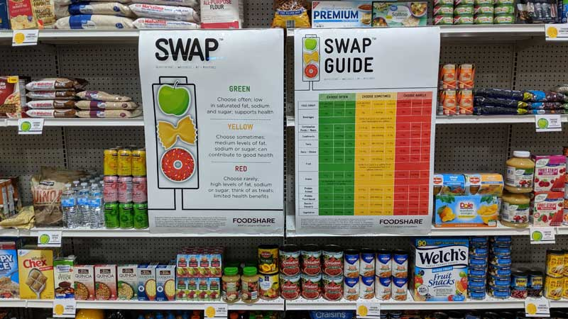 SWAP posters on pantry shelving